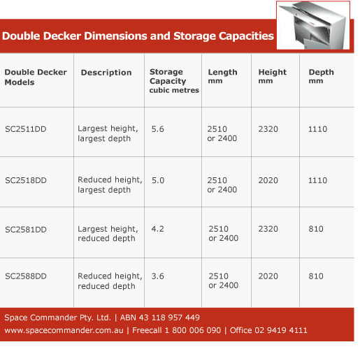 double deckers dimensions and storage capacities