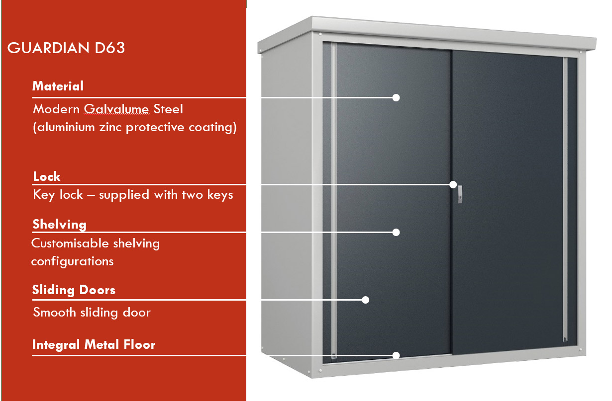 key features of urban sheds
